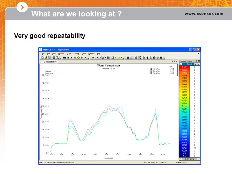 What are we looking at Very good repeatability 37