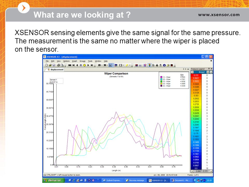 What are we looking at XSENSOR sensing elements give the same signal for the same pressure.