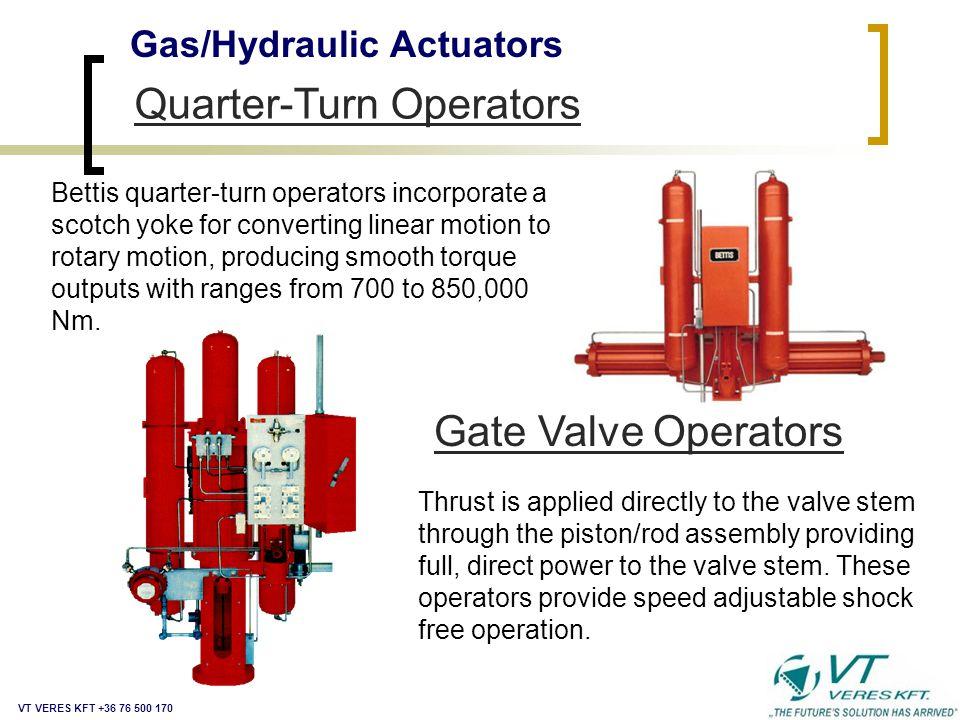 Quarter Turn+Operators introduction vt veres kft ppt video online download