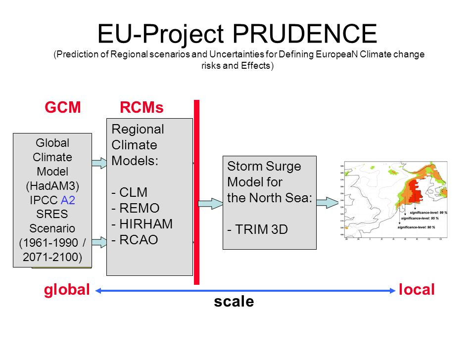 EU-Project PRUDENCE (Prediction of Regional scenarios and Uncertainties for Defining EuropeaN Climate change risks and Effects)
