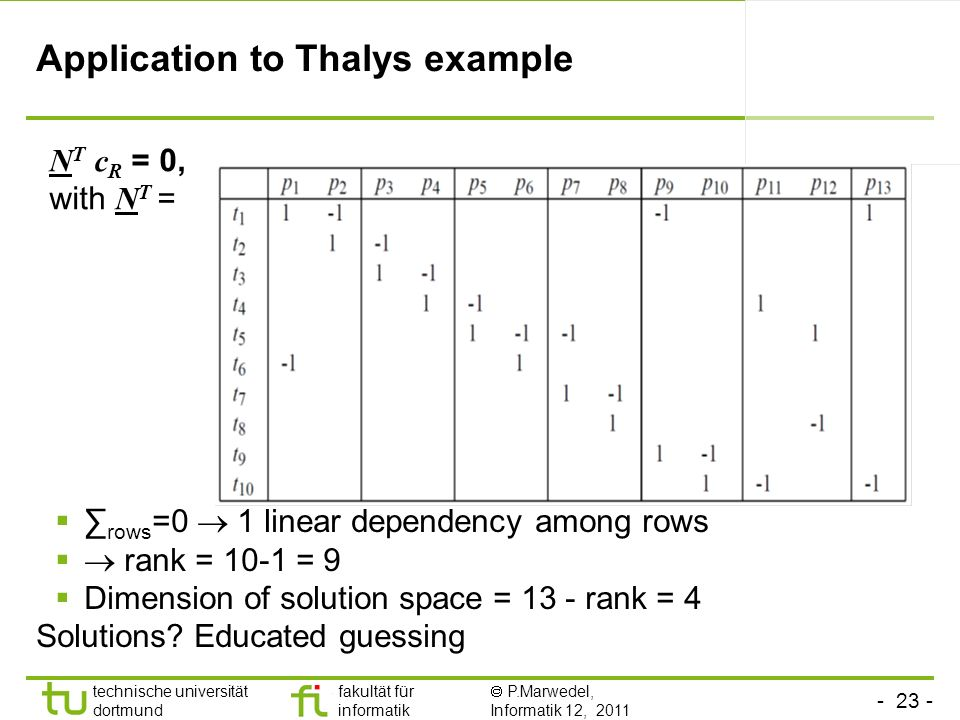 Application to Thalys example