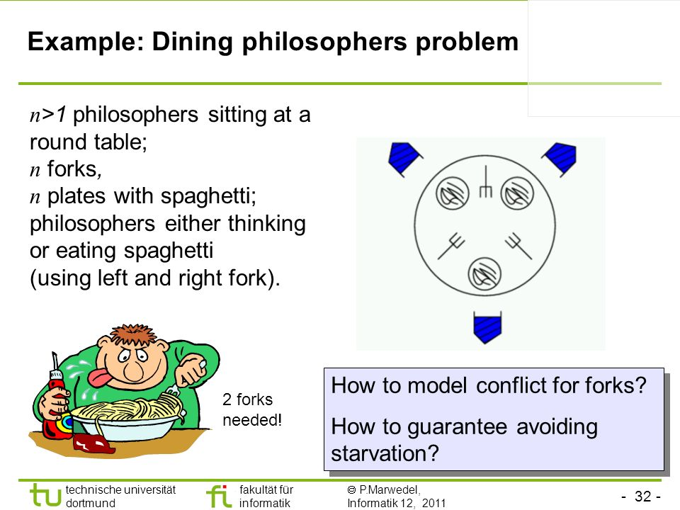Example: Dining philosophers problem
