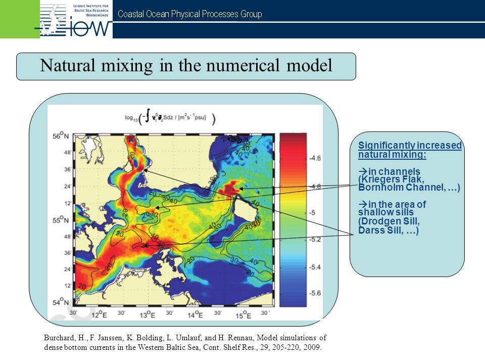 Natural mixing in the numerical model