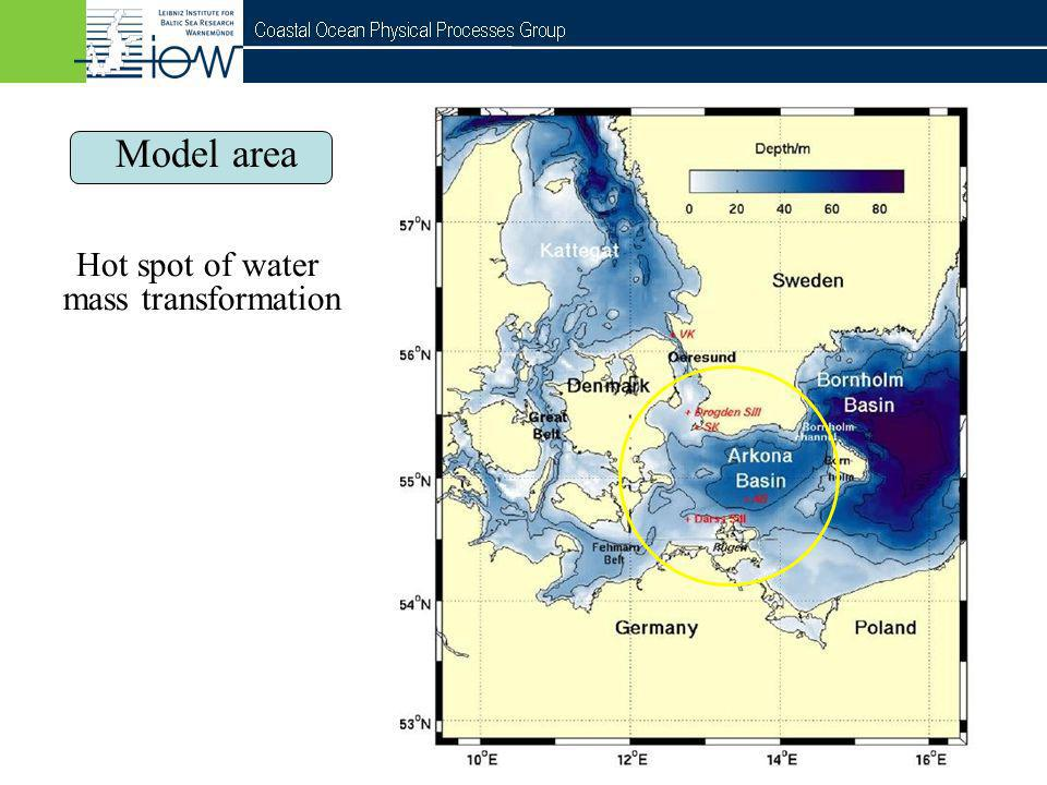Model area Hot spot of water mass transformation