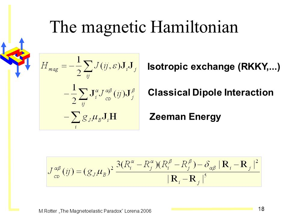 The magnetic Hamiltonian
