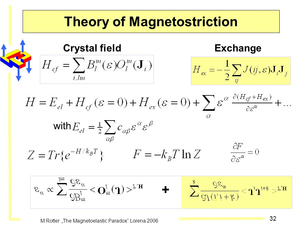 Theory of Magnetostriction