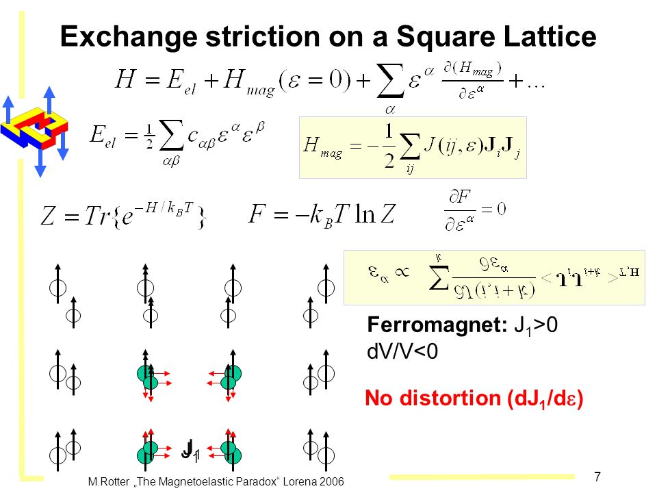 Exchange striction on a Square Lattice