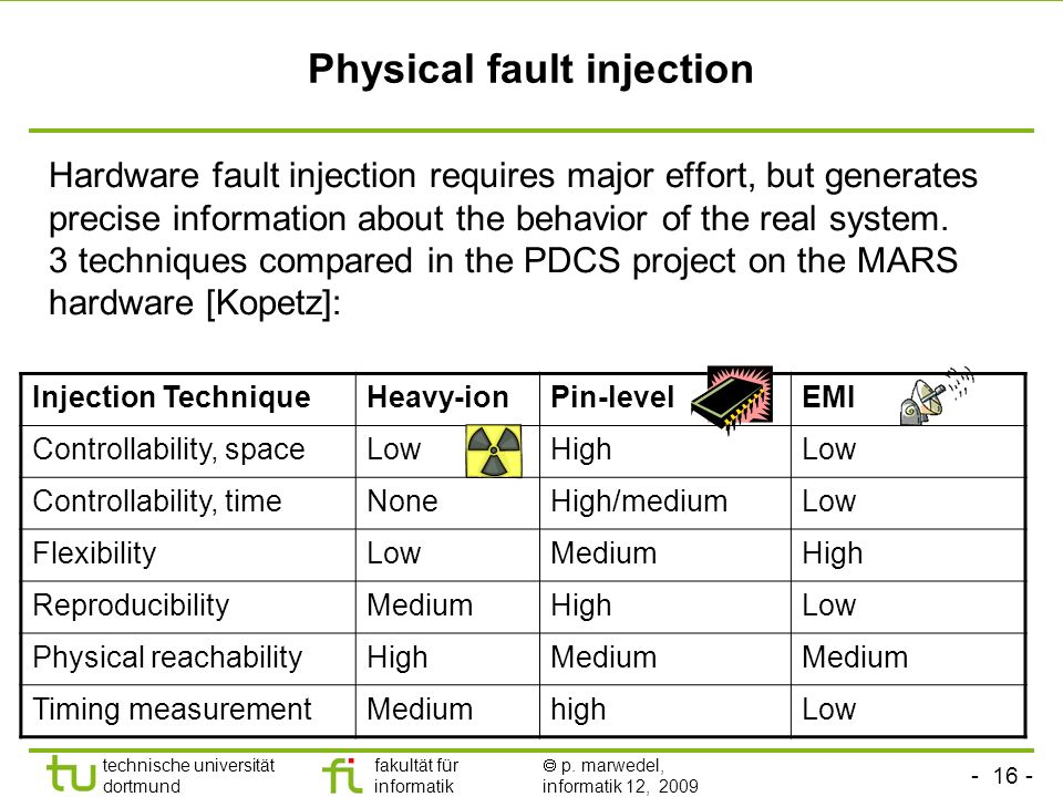 Physical fault injection