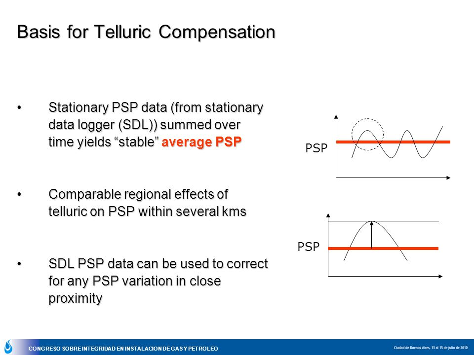 Basis for Telluric Compensation