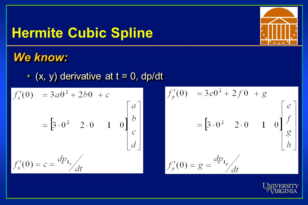 Hermite Cubic Spline We know: (x, y) derivative at t = 0, dp/dt