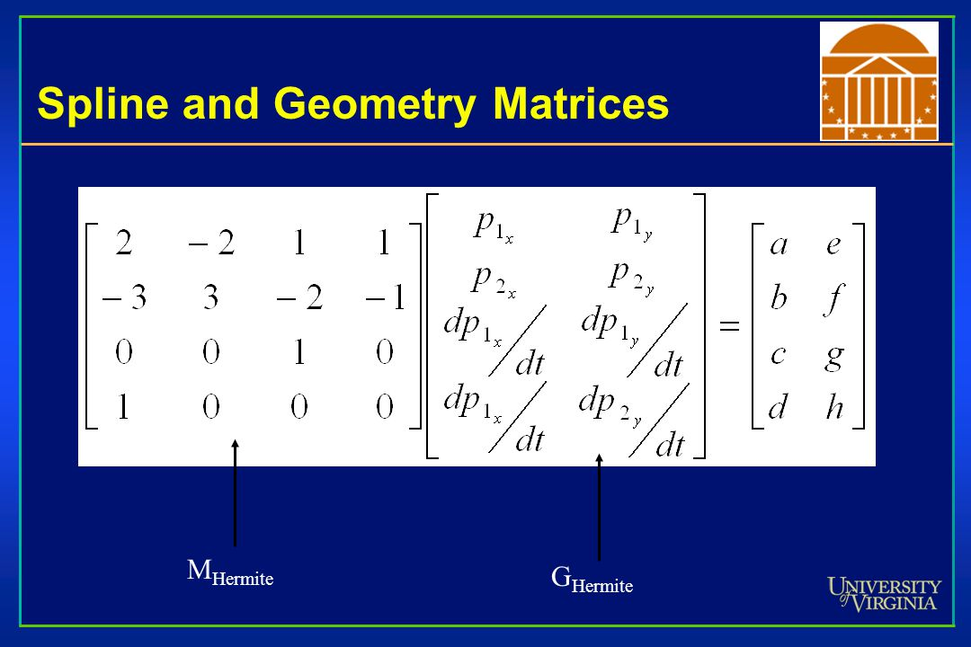 Spline and Geometry Matrices
