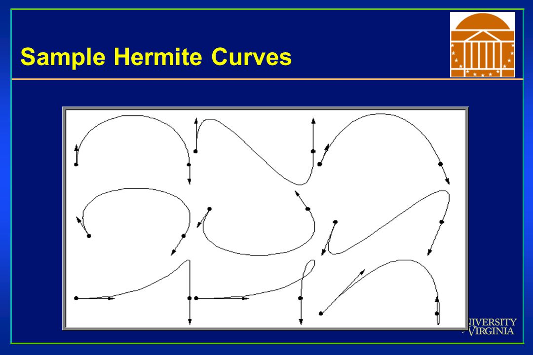 Sample Hermite Curves