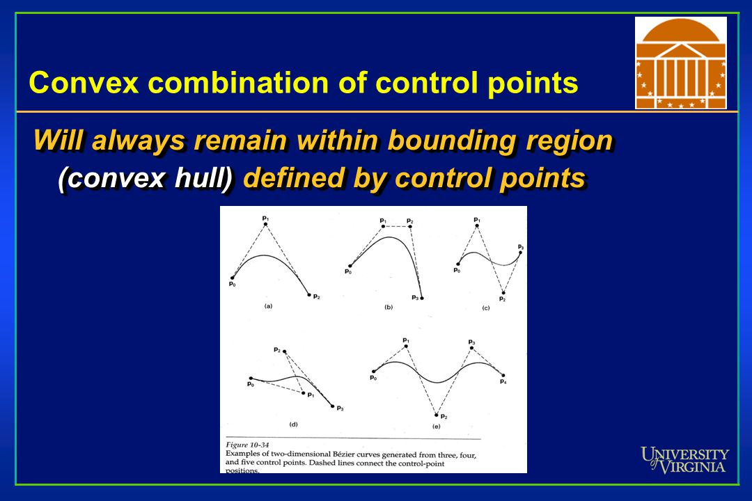Convex combination of control points