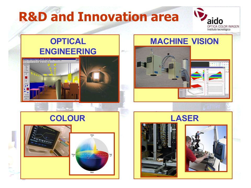 R&D and Innovation area