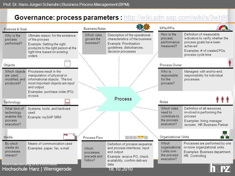 Prof dr hans jrgen scheruhn ppt video online download governance process parameters httpwikinp malvernweather Image collections