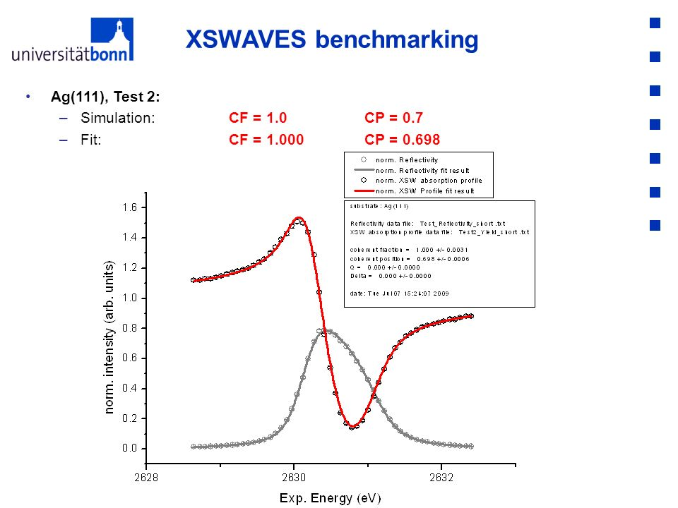 XSWAVES benchmarking Ag(111), Test 2: Simulation: CF = 1.0 CP = 0.7