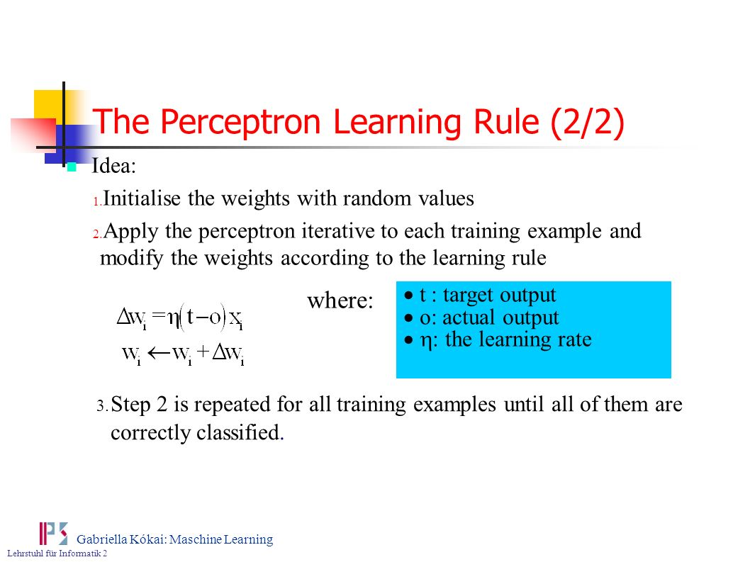 The Perceptron Learning Rule (2/2)