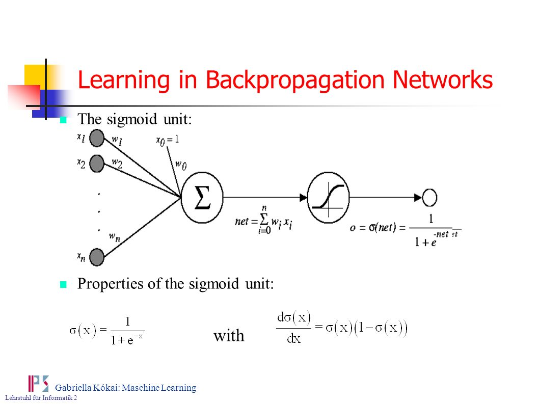 Learning in Backpropagation Networks