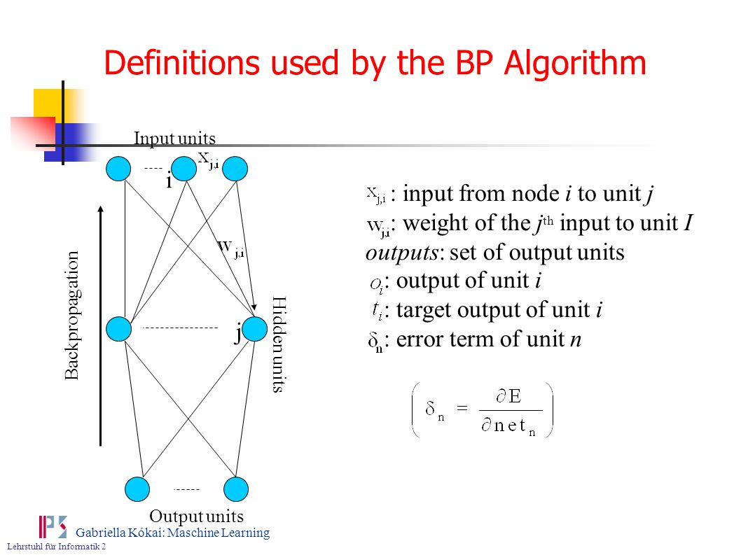 Definitions used by the BP Algorithm