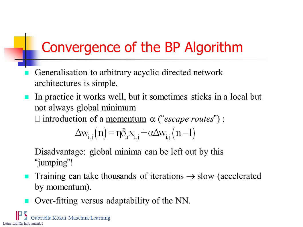 Convergence of the BP Algorithm