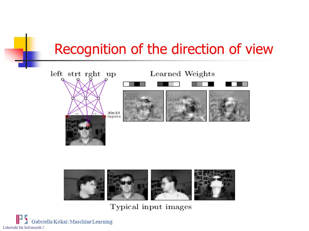 Recognition of the direction of view