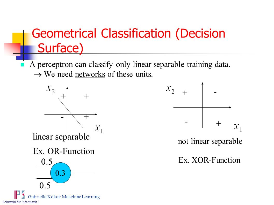 Geometrical Classification (Decision Surface)