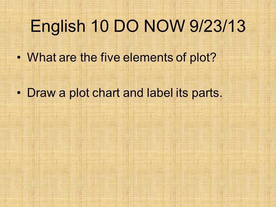 English 10 DO NOW 9/23/13 What are the five elements of plot