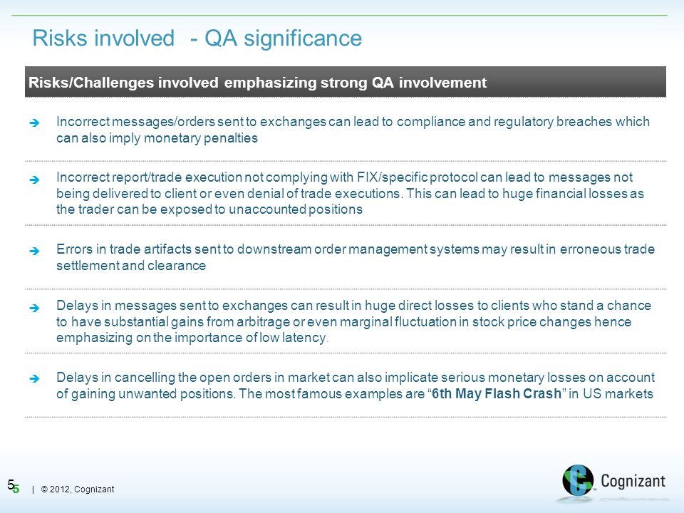 Risks involved - QA significance
