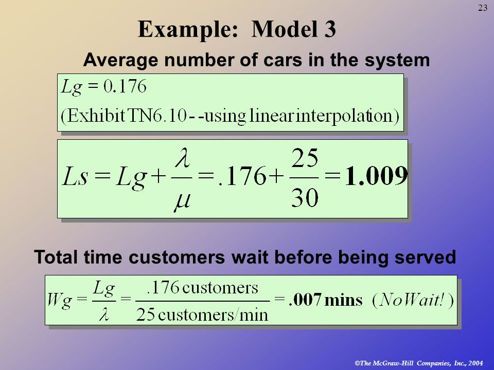 Example: Model 3 Average number of cars in the system