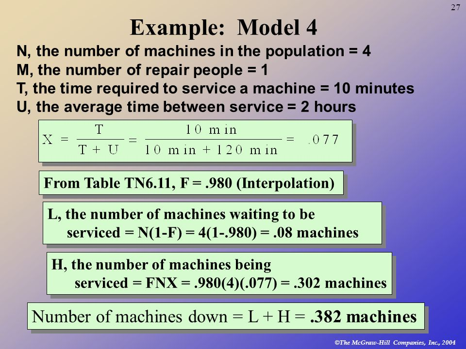 Example: Model 4 Number of machines down = L + H = .382 machines
