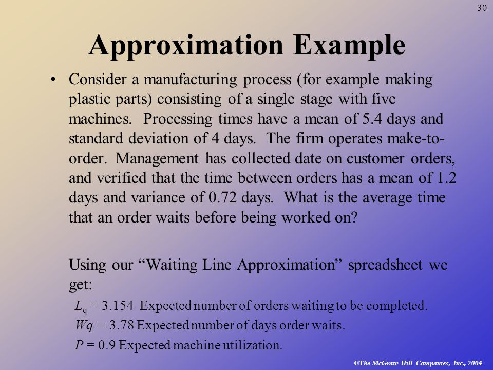 Approximation Example