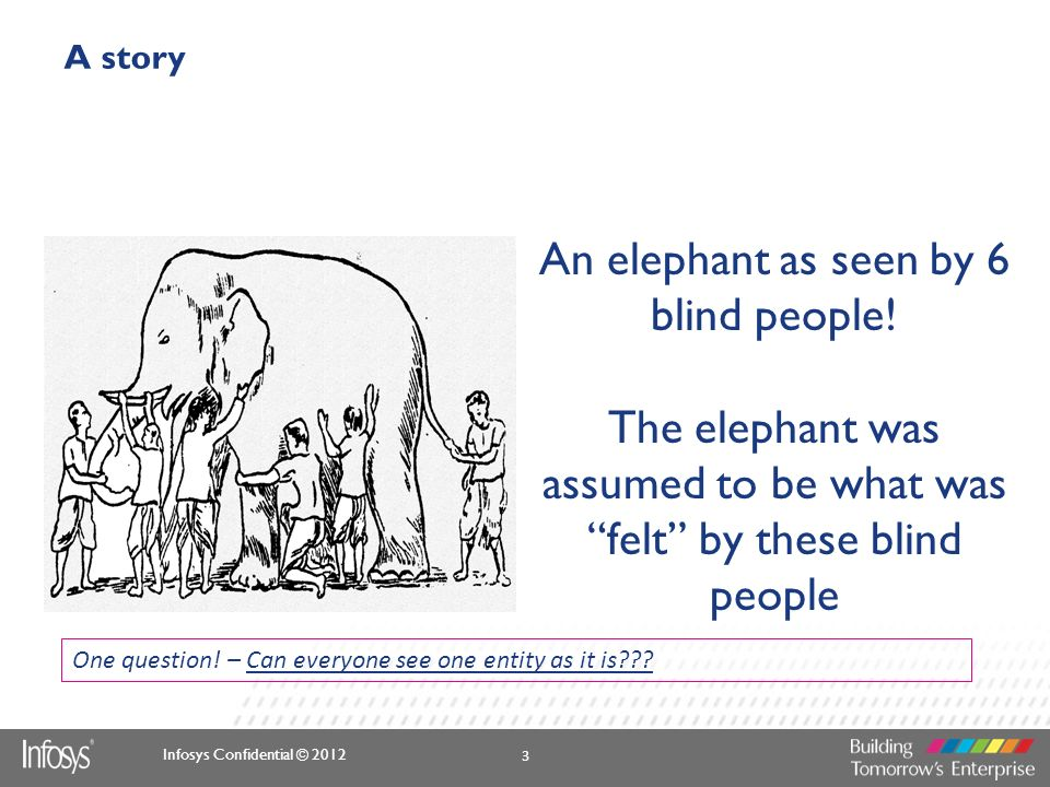 An elephant as seen by 6 blind people!