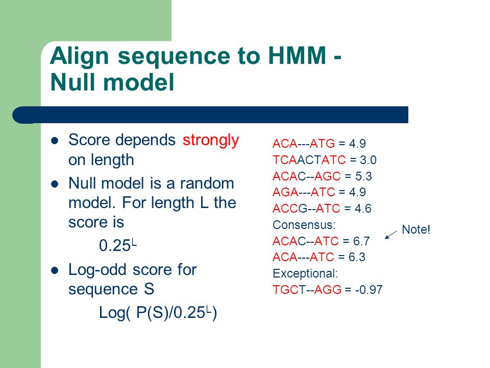 Align sequence to HMM - Null model