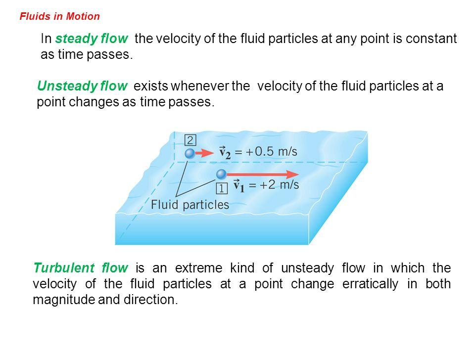 Unsteady flow exists whenever the velocity of the fluid particles at a