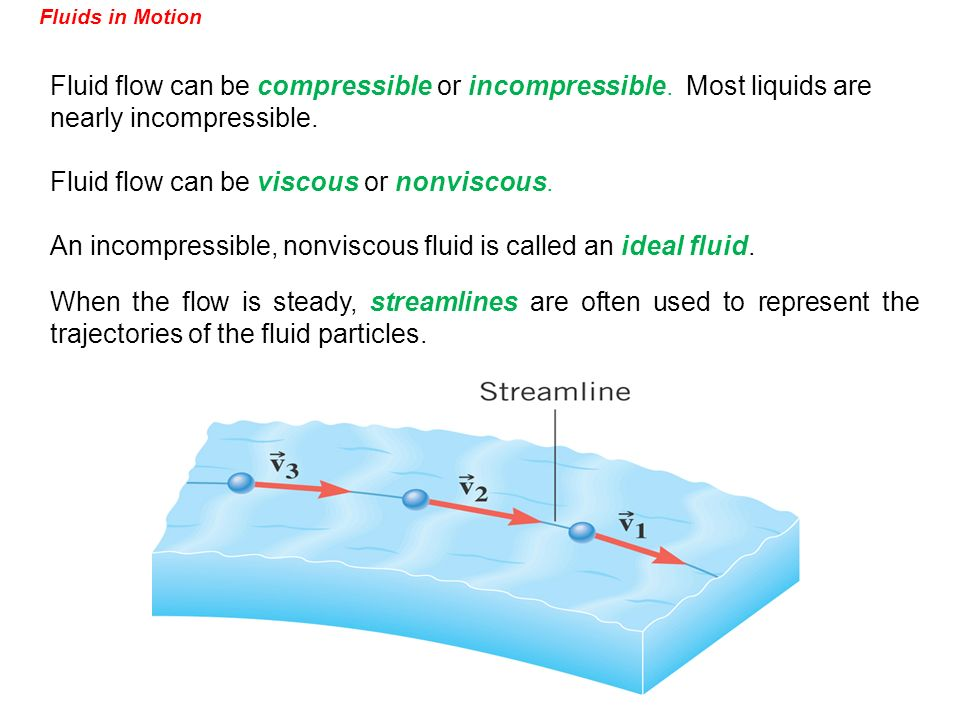 Fluid flow can be compressible or incompressible. Most liquids are