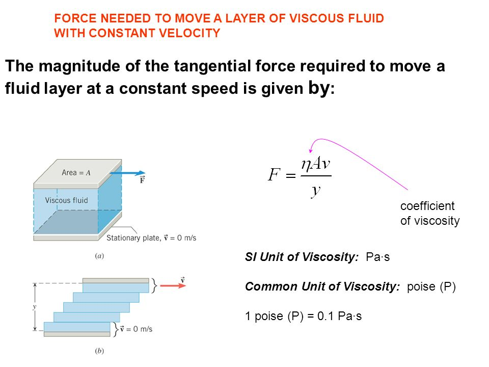 FORCE NEEDED TO MOVE A LAYER OF VISCOUS FLUID WITH CONSTANT VELOCITY