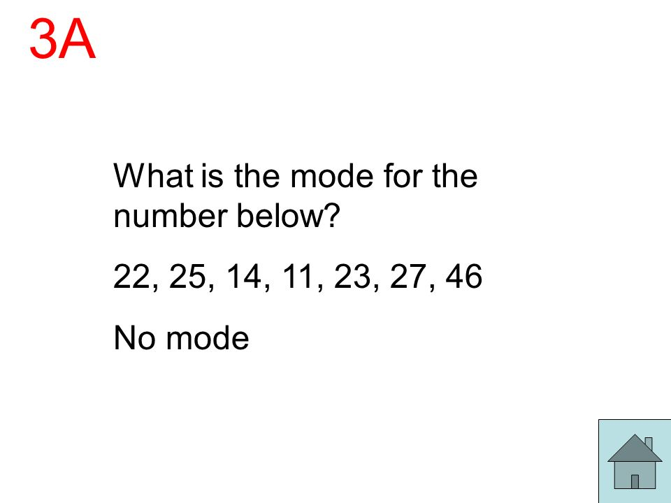 3A What is the mode for the number below 22, 25, 14, 11, 23, 27, 46