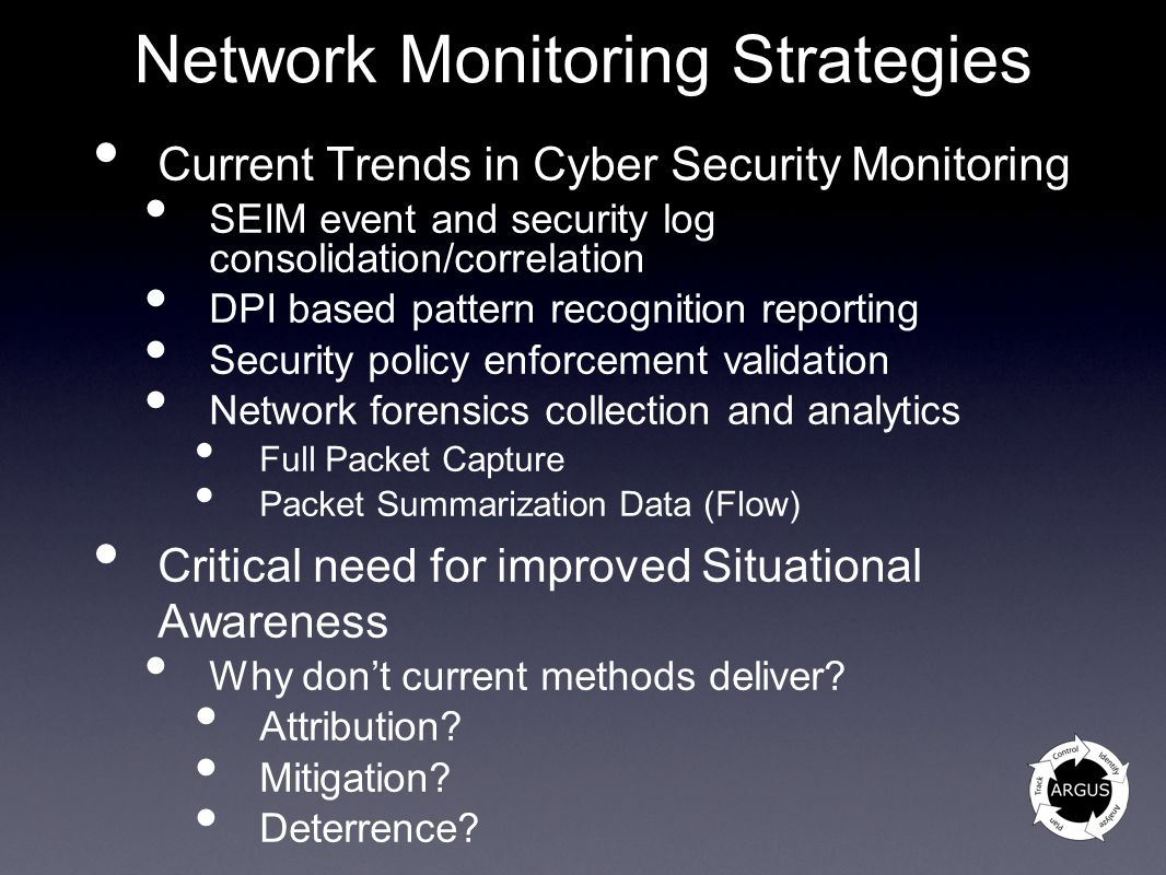 Network Monitoring Strategies