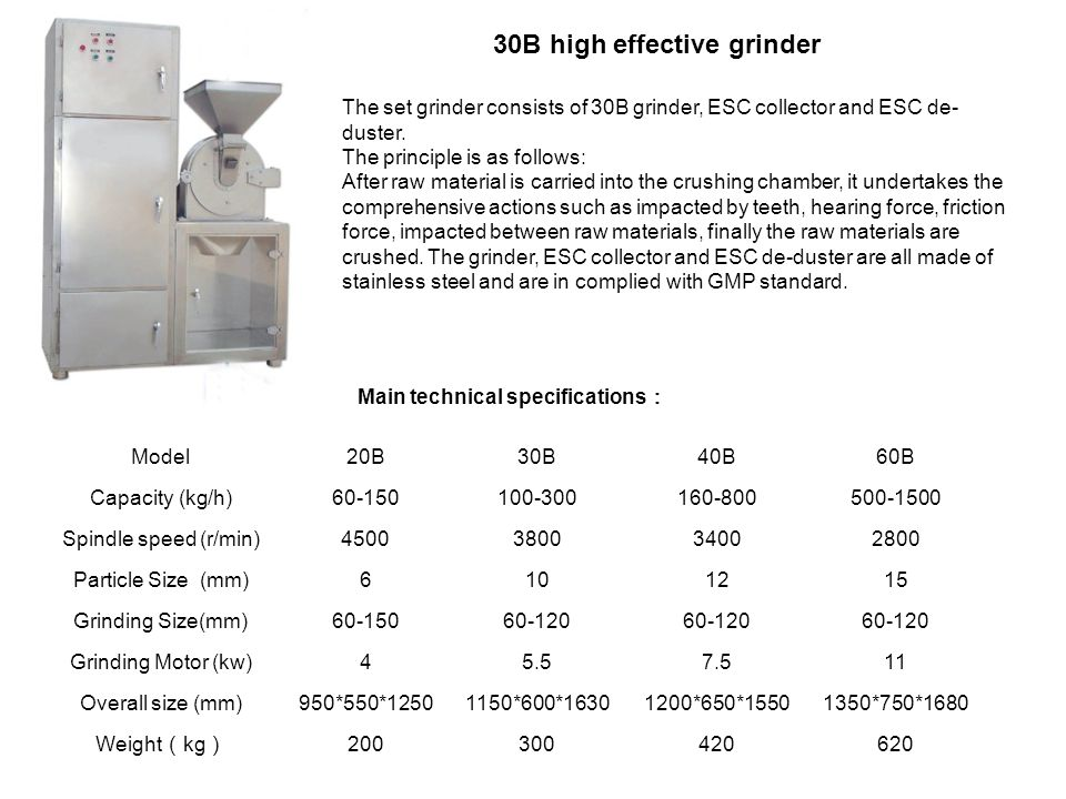 Main technical specifications: