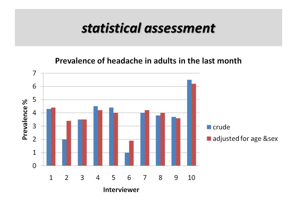 statistical assessment