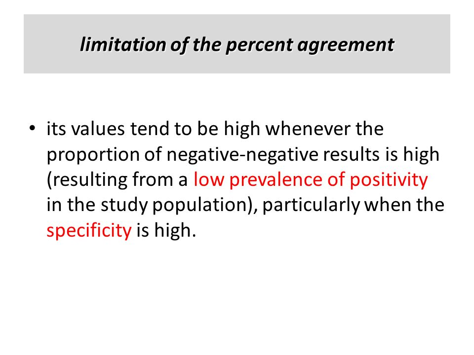 limitation of the percent agreement