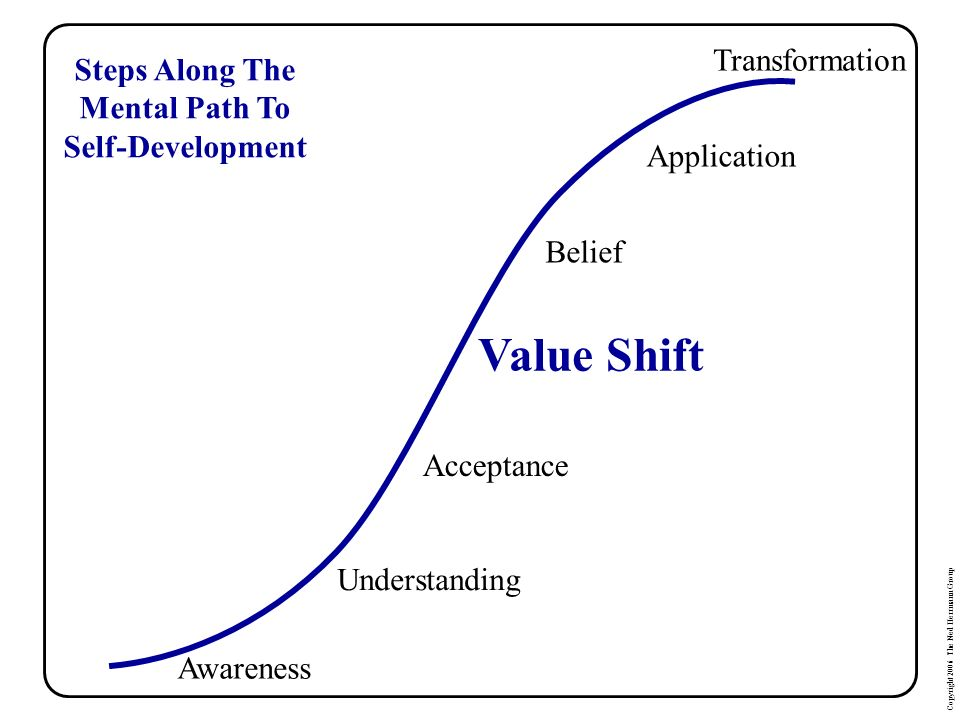 Value Shift Transformation Steps Along The Mental Path To