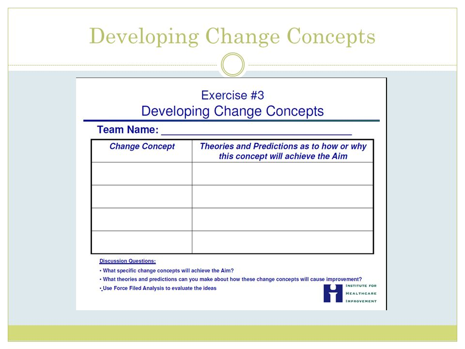 Developing Change Concepts