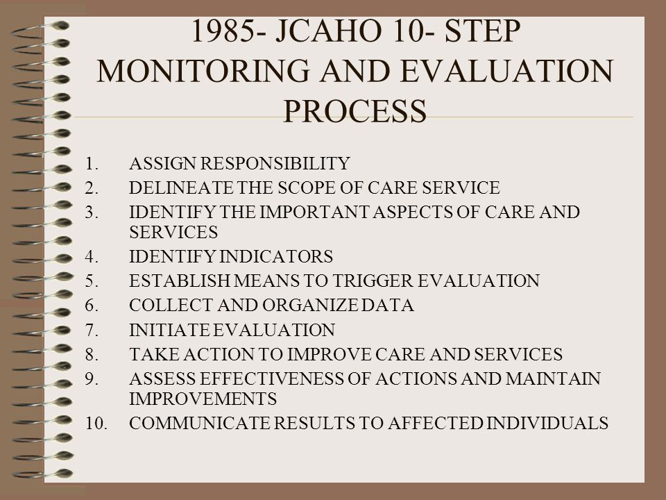 1985- JCAHO 10- STEP MONITORING AND EVALUATION PROCESS