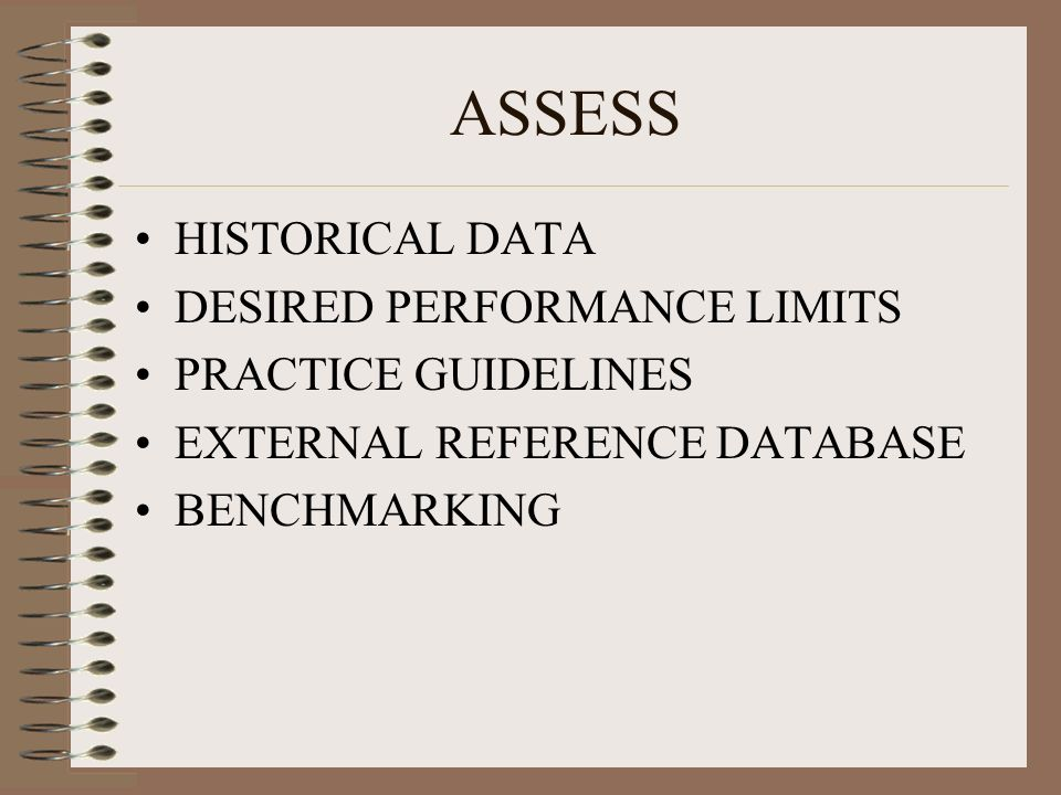 ASSESS HISTORICAL DATA DESIRED PERFORMANCE LIMITS PRACTICE GUIDELINES