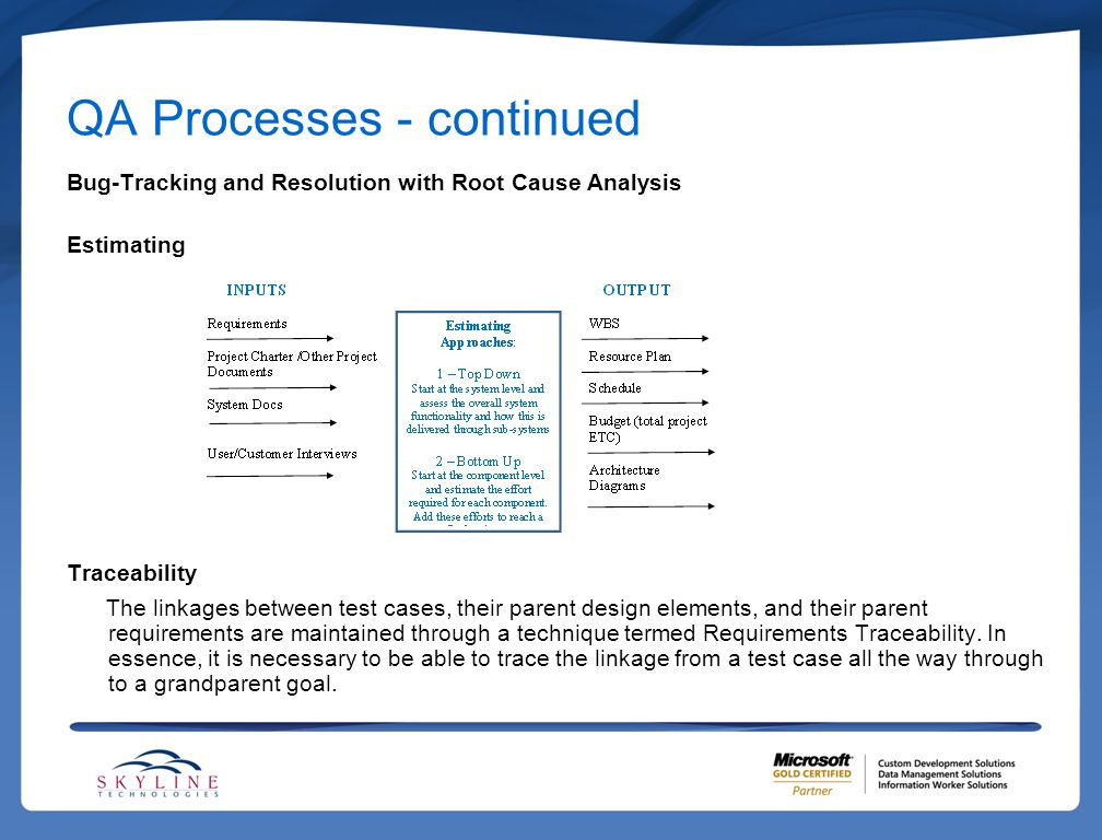 QA Processes - continued