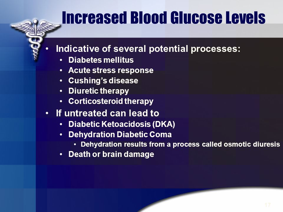 Increased Blood Glucose Levels