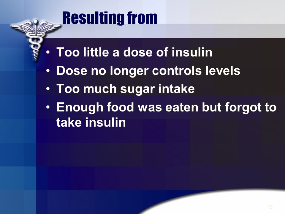 Resulting from Too little a dose of insulin