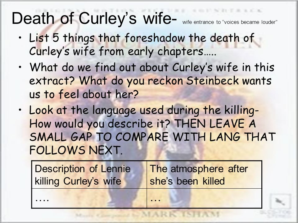 Death of Curley's wife- wife entrance to voices became louder