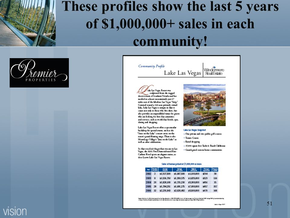These profiles show the last 5 years of $1,000,000+ sales in each community!